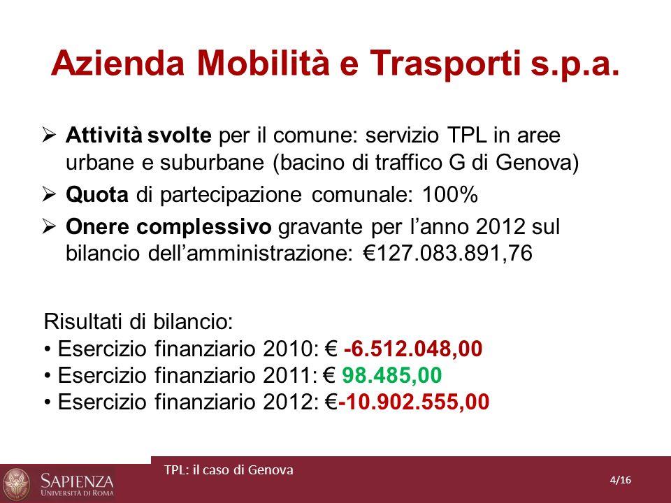 Azienda Mobilità e Trasporti s.p.a. Attività svolte per il comune: servizio TPL in aree urbane e suburbane (bacino di traffico G di Genova) Quota di p