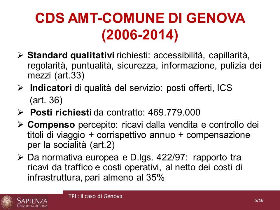 CDS AMT-COMUNE DI GENOVA (2006-2014) Standard qualitativi richiesti: accessibilità, capillarità, regolarità, puntualità, sicurezza, informazione, puli
