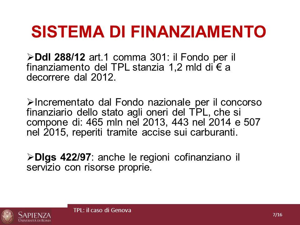 LIVELLI DI GOVERNO E FONDI (2012) Fondo nazionale TPL: 1,225 MLD annui (Legge 228/12) 50 MLN Quota assegnata alla regione Liguria (4,09%): 4.09% Oneri complessivi : 50 + 67 + 10 = 127 MLN 67 MLN dalle casse regionali 50 + 67 = 117 10 MLN dalle casse del comune Bilancio 2012: -10 MLN 8/16 TPL: il caso di Genova