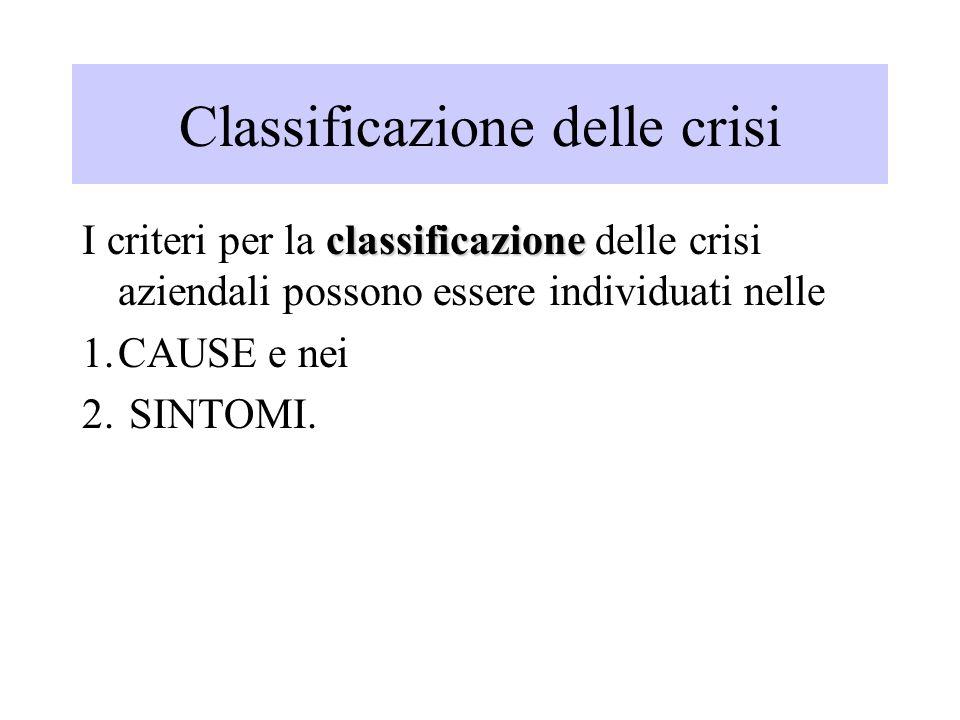 Classificazione delle crisi classificazione I criteri per la classificazione delle crisi aziendali possono essere individuati nelle 1.CAUSE e nei 2.