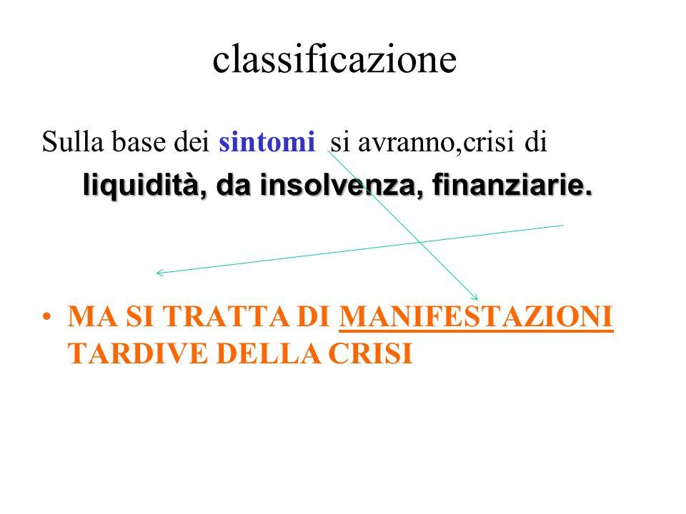 classificazione Sulla base dei sintomi si avranno,crisi di liquidità, da insolvenza, finanziarie.