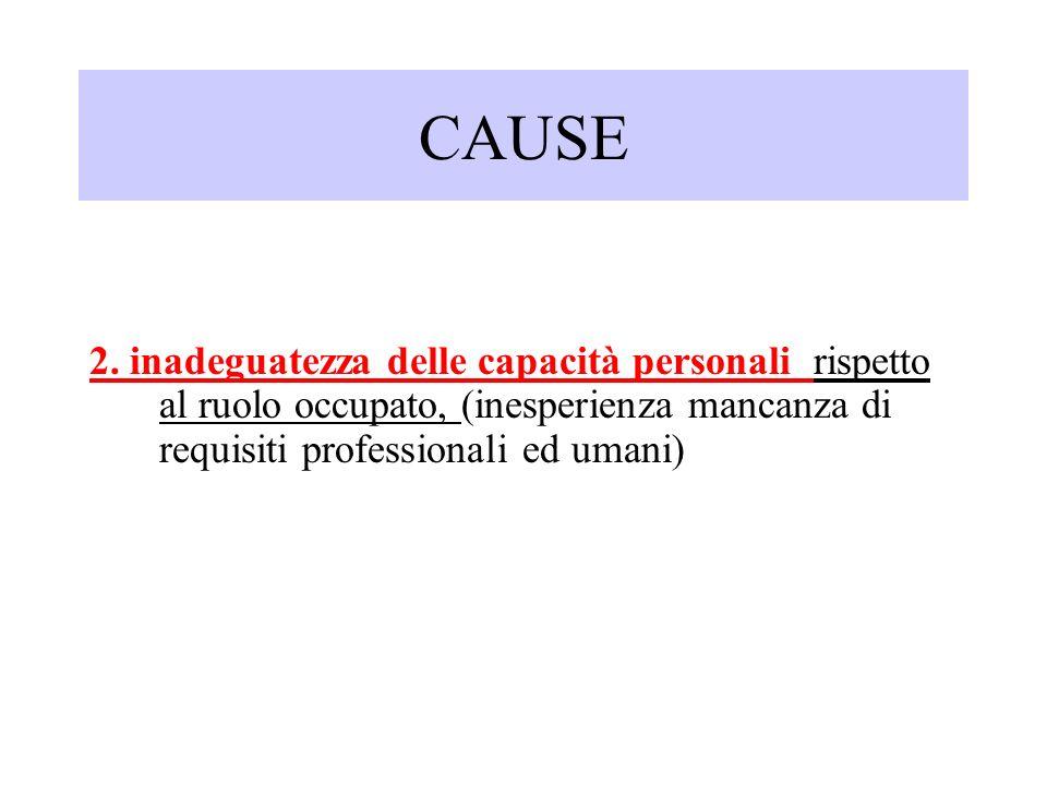 CAUSE 2.