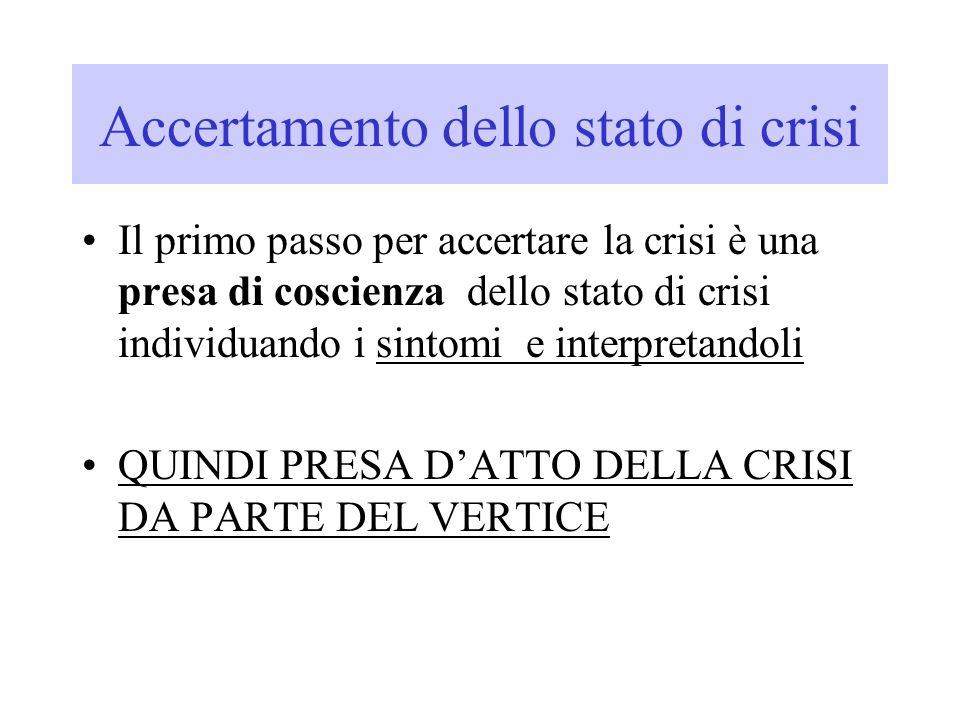 Accertamento dello stato di crisi Il primo passo per accertare la crisi è una presa di coscienza dello stato di crisi individuando i sintomi e interpretandoli QUINDI PRESA DATTO DELLA CRISI DA PARTE DEL VERTICE