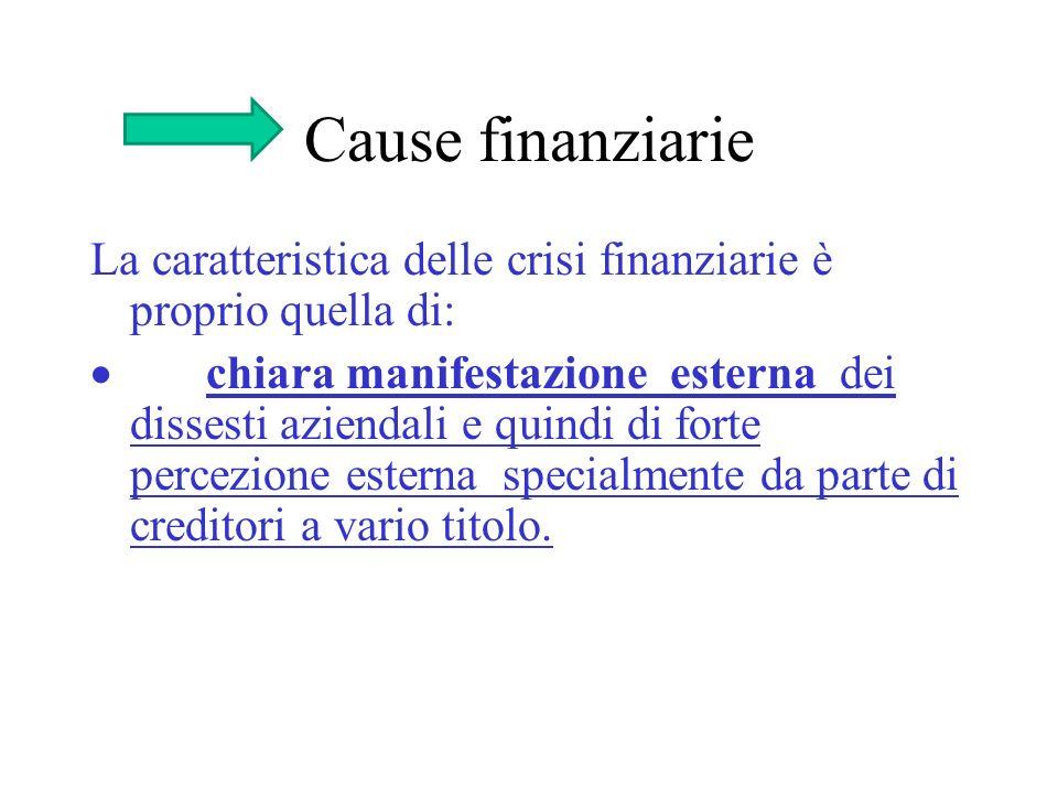 Cause finanziarie La caratteristica delle crisi finanziarie è proprio quella di: chiara manifestazione esterna dei dissesti aziendali e quindi di forte percezione esterna specialmente da parte di creditori a vario titolo.