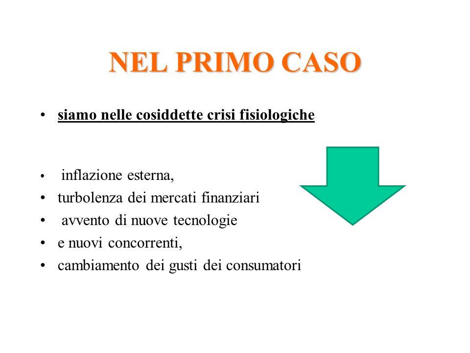 NEL PRIMO CASO siamo nelle cosiddette crisi fisiologiche inflazione esterna, turbolenza dei mercati finanziari avvento di nuove tecnologie e nuovi concorrenti, cambiamento dei gusti dei consumatori