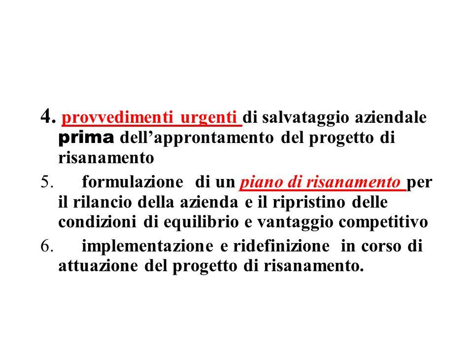 Cause secondarie di crisi Le cause patrimoniali secondarie 1.hanno carattere strutturale 2.