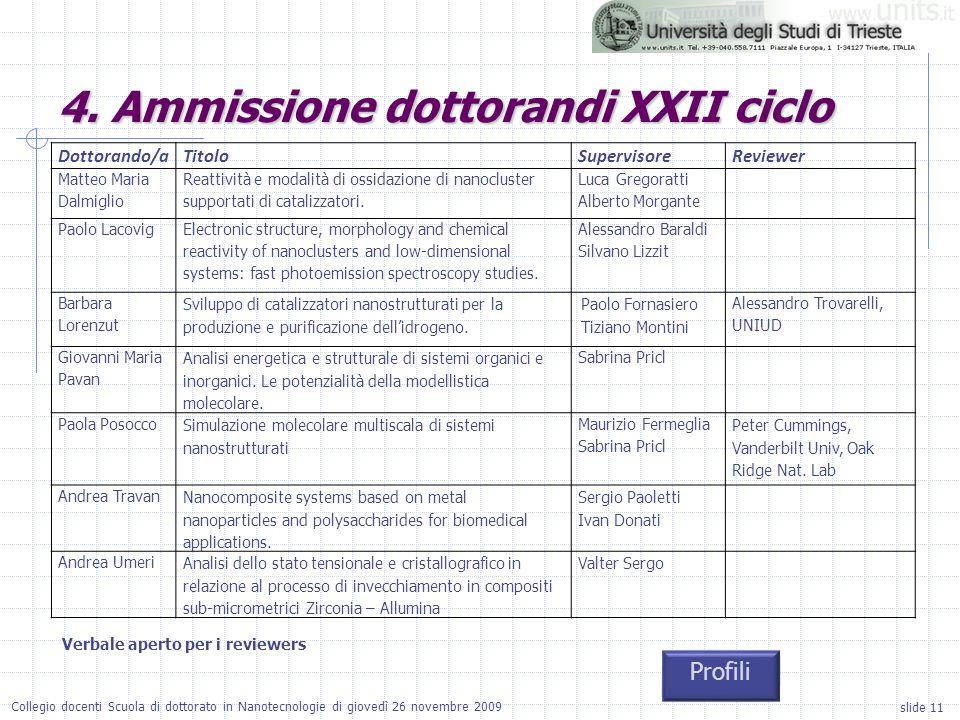 slide 11 Collegio docenti Scuola di dottorato in Nanotecnologie di giovedì 26 novembre 2009 4. Ammissione dottorandi XXII ciclo Dottorando/aTitoloSupe