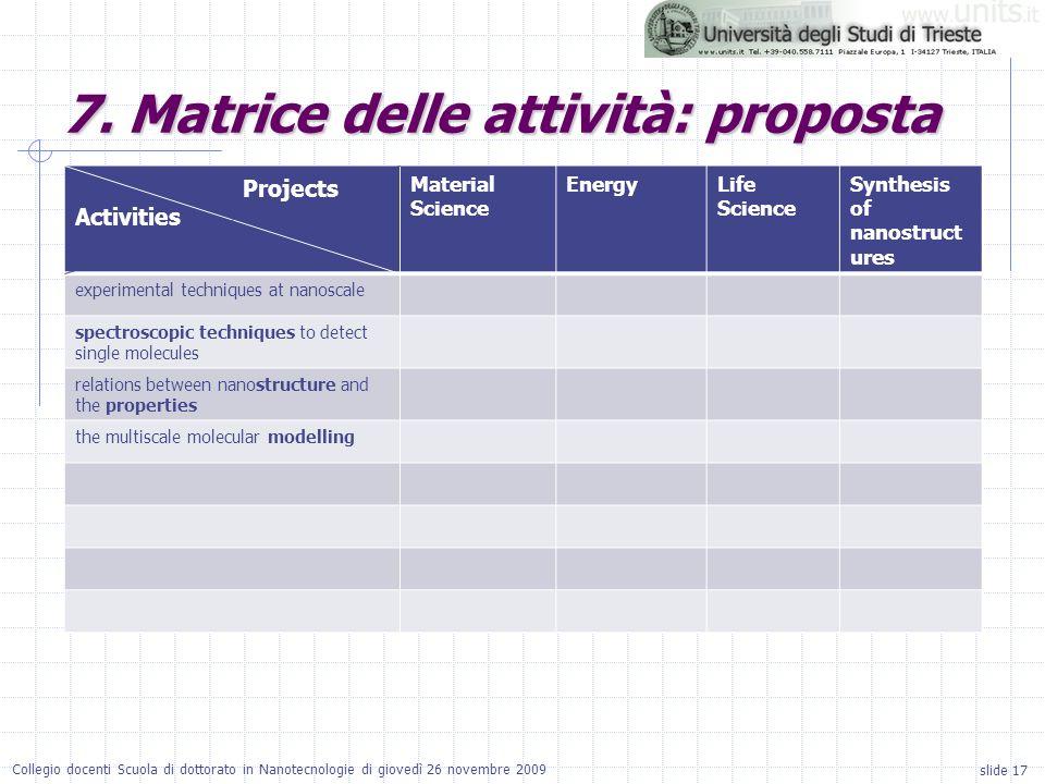 slide 17 Collegio docenti Scuola di dottorato in Nanotecnologie di giovedì 26 novembre 2009 7. Matrice delle attività: proposta Projects Activities Ma