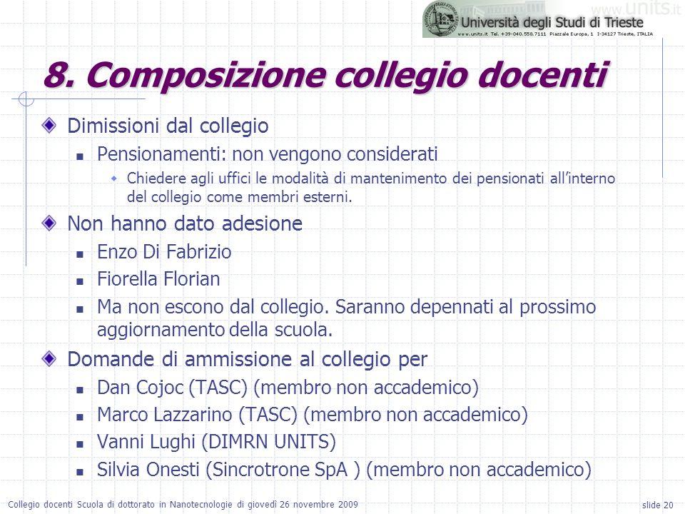 slide 20 Collegio docenti Scuola di dottorato in Nanotecnologie di giovedì 26 novembre 2009 Dimissioni dal collegio Pensionamenti: non vengono conside