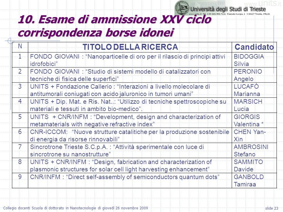 slide 23 Collegio docenti Scuola di dottorato in Nanotecnologie di giovedì 26 novembre 2009 10. Esame di ammissione XXV ciclo corrispondenza borse ido
