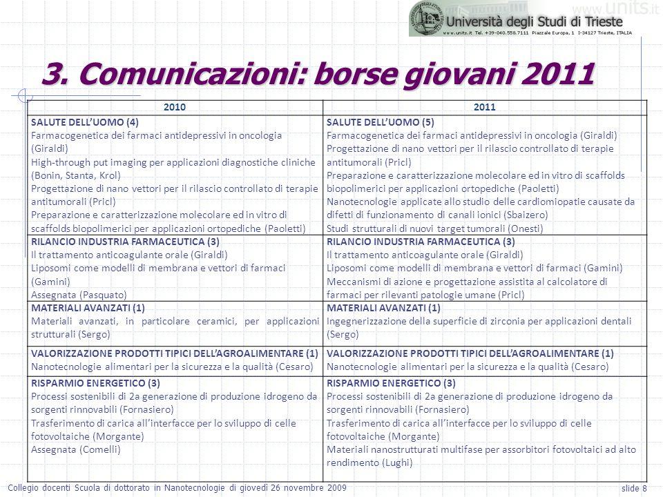 slide 8 Collegio docenti Scuola di dottorato in Nanotecnologie di giovedì 26 novembre 2009 3. Comunicazioni: borse giovani 2011 20102011 SALUTE DELLUO