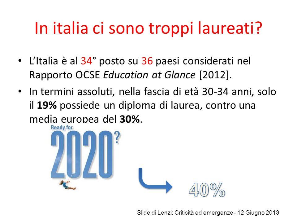 In italia ci sono troppi laureati? LItalia è al 34° posto su 36 paesi considerati nel Rapporto OCSE Education at Glance [2012]. In termini assoluti, n