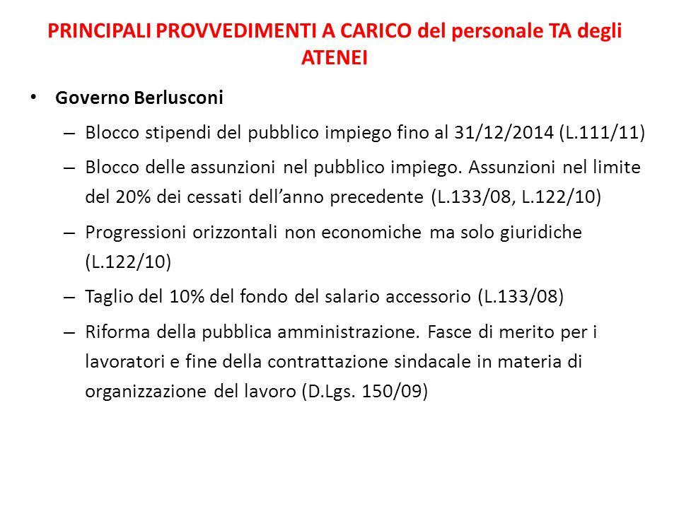 Governo Berlusconi – Blocco stipendi del pubblico impiego fino al 31/12/2014 (L.111/11) – Blocco delle assunzioni nel pubblico impiego. Assunzioni nel