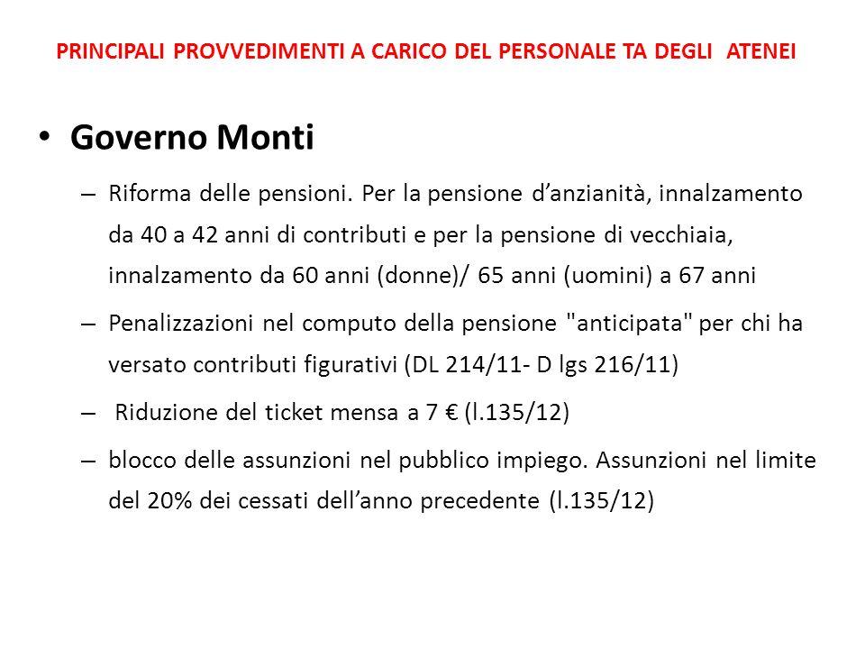 Governo Monti – Riforma delle pensioni. Per la pensione danzianità, innalzamento da 40 a 42 anni di contributi e per la pensione di vecchiaia, innalza
