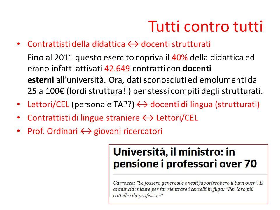 Tutti contro tutti Contrattisti della didattica docenti strutturati Fino al 2011 questo esercito copriva il 40% della didattica ed erano infatti attiv
