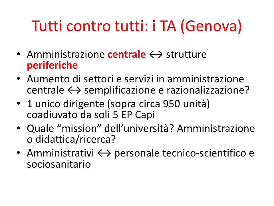Tutti contro tutti: i TA (Genova) Amministrazione centrale strutture periferiche Aumento di settori e servizi in amministrazione centrale semplificazi