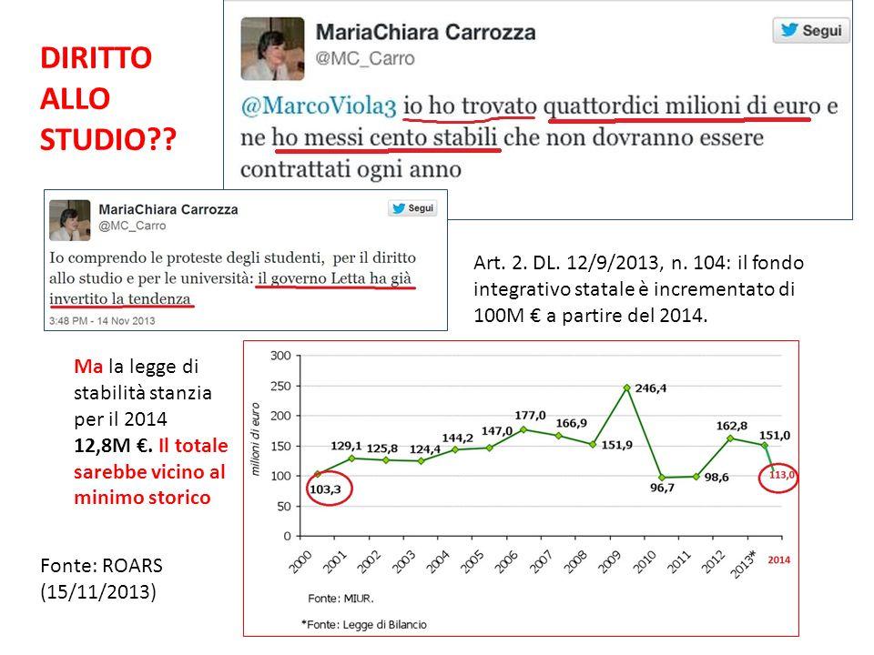 Art. 2. DL. 12/9/2013, n. 104: il fondo integrativo statale è incrementato di 100M a partire del 2014. Ma la legge di stabilità stanzia per il 2014 12