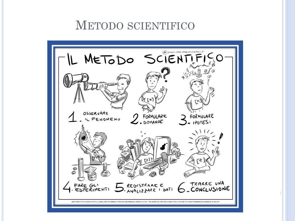 M ETODO SCIENTIFICO