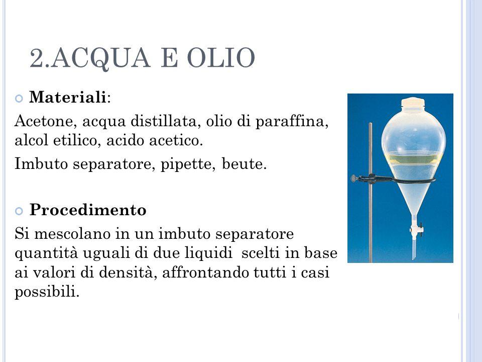 Materiali : Acetone, acqua distillata, olio di paraffina, alcol etilico, acido acetico. Imbuto separatore, pipette, beute. Procedimento Si mescolano i