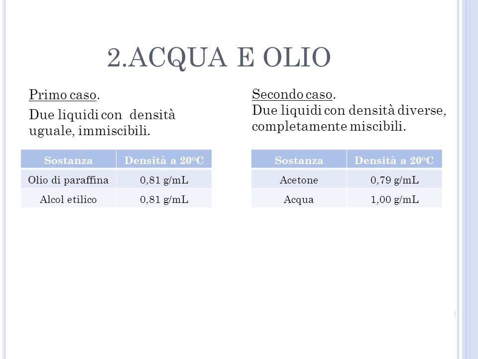 Primo caso. Due liquidi con densità uguale, immiscibili. 2.ACQUA E OLIO Sostanza Densità a 20°C Olio di paraffina0,81 g/mL Alcol etilico0,81 g/mL Seco