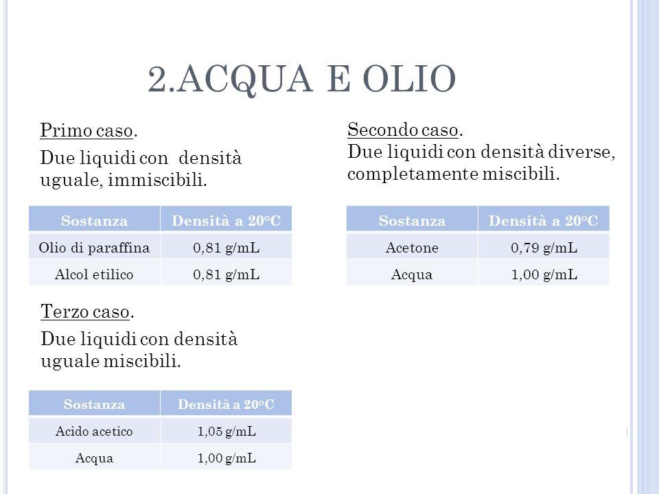Primo caso.Due liquidi con densità uguale, immiscibili.
