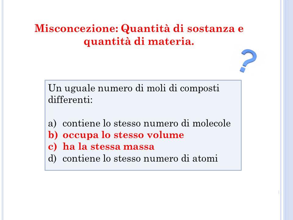 Un uguale numero di moli di composti differenti: a)contiene lo stesso numero di molecole b)occupa lo stesso volume c)ha la stessa massa d)contiene lo