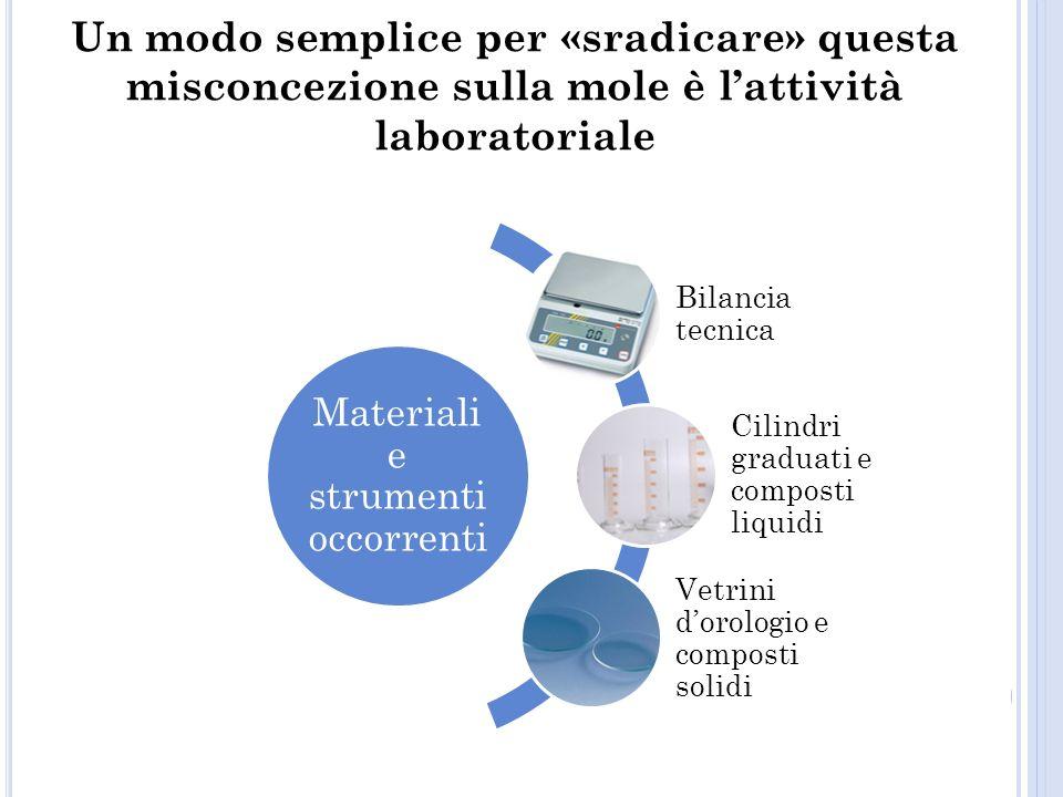 Un modo semplice per «sradicare» questa misconcezione sulla mole è lattività laboratoriale