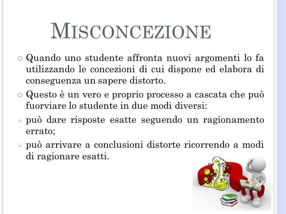 M ISCONCEZIONE Quando uno studente affronta nuovi argomenti lo fa utilizzando le concezioni di cui dispone ed elabora di conseguenza un sapere distorto.