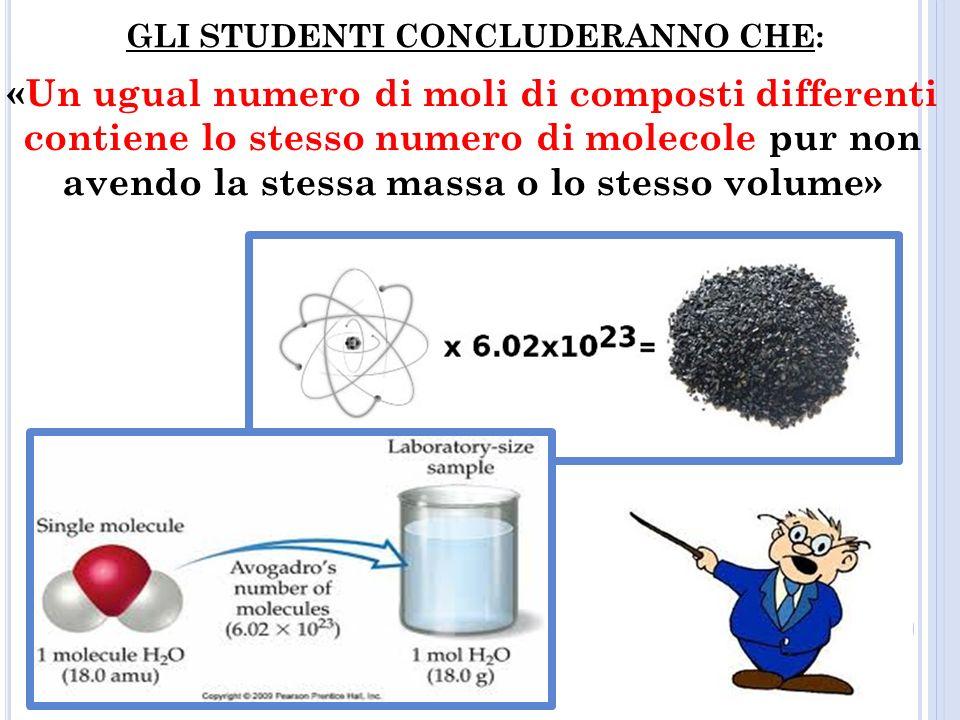 «Un ugual numero di moli di composti differenti contiene lo stesso numero di molecole pur non avendo la stessa massa o lo stesso volume» GLI STUDENTI