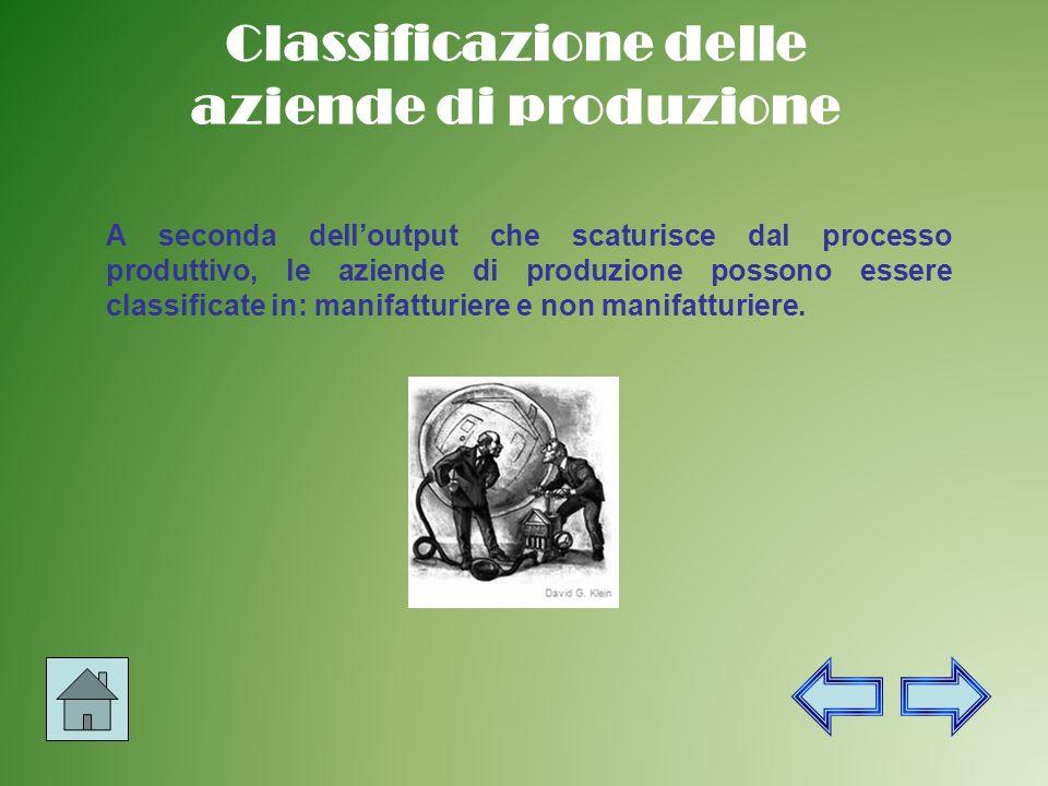 Classificazione delle aziende di produzione A seconda delloutput che scaturisce dal processo produttivo, le aziende di produzione possono essere classificate in: manifatturiere e non manifatturiere.