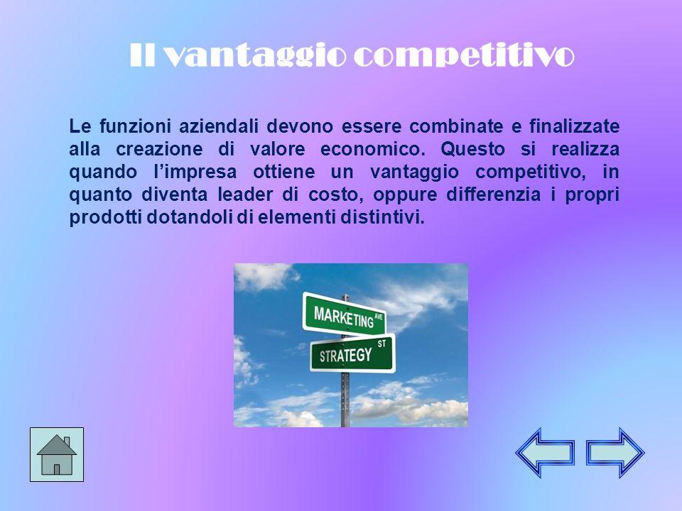 Il vantaggio competitivo Le funzioni aziendali devono essere combinate e finalizzate alla creazione di valore economico.