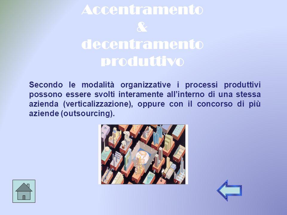 Accentramento & decentramento produttivo Secondo le modalità organizzative i processi produttivi possono essere svolti interamente allinterno di una stessa azienda (verticalizzazione), oppure con il concorso di più aziende (outsourcing).