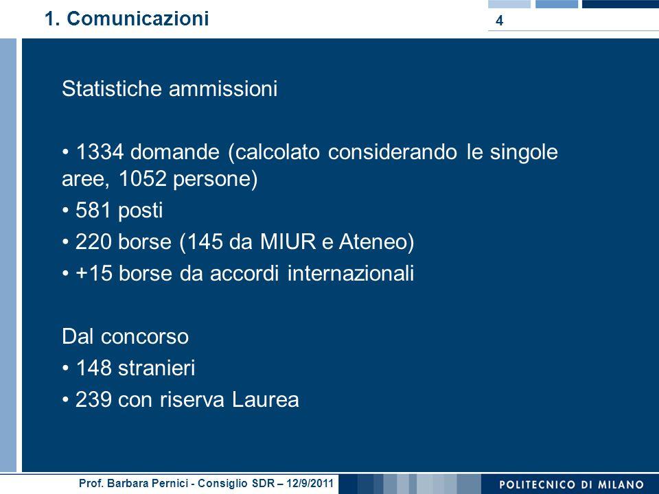 Prof. Barbara Pernici - Consiglio SDR – 12/9/2011 1. Comunicazioni 4 Statistiche ammissioni 1334 domande (calcolato considerando le singole aree, 1052