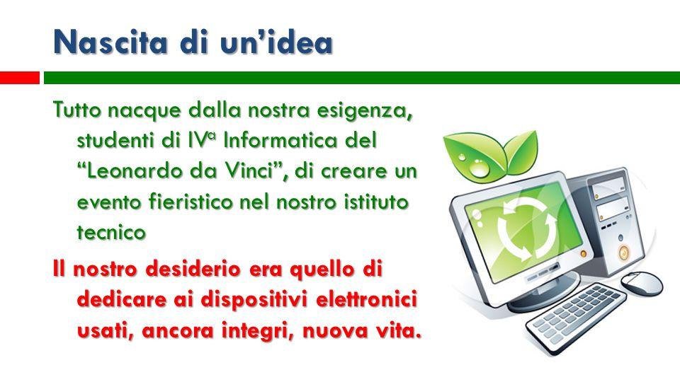 Nascita di unidea Tutto nacque dalla nostra esigenza, studenti di IV a Informatica del Leonardo da Vinci, di creare un evento fieristico nel nostro is