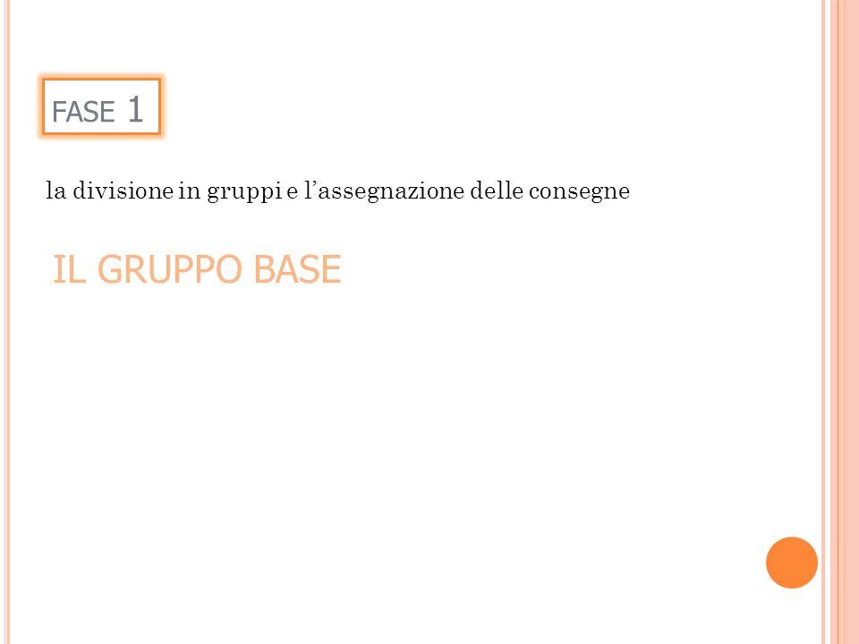 FASE 1 la divisione in gruppi e lassegnazione delle consegne IL GRUPPO BASE