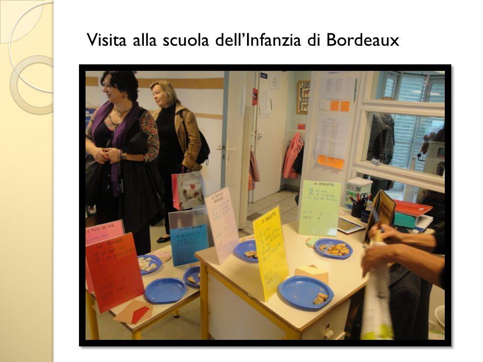 Visita alla scuola dellInfanzia di Bordeaux