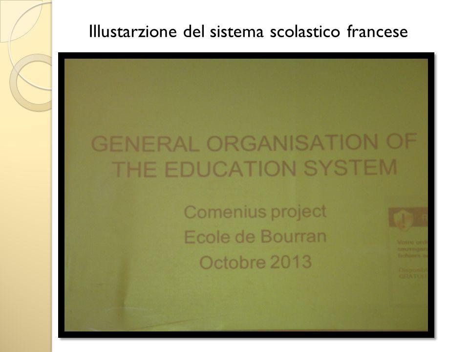 Illustarzione del sistema scolastico francese