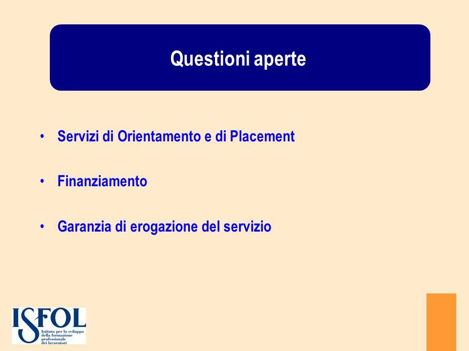 Servizi di Orientamento e di Placement Finanziamento Garanzia di erogazione del servizio Questioni aperte