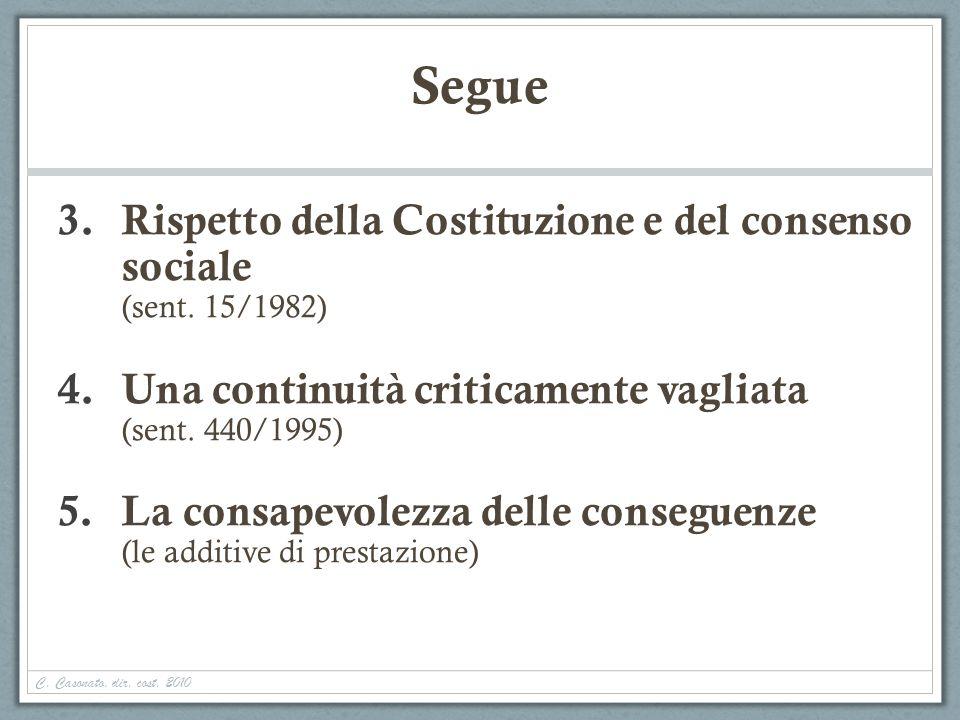 C. Casonato, dir. cost. 2010 Segue 3. Rispetto della Costituzione e del consenso sociale (sent. 15/1982) 4. Una continuità criticamente vagliata (sent