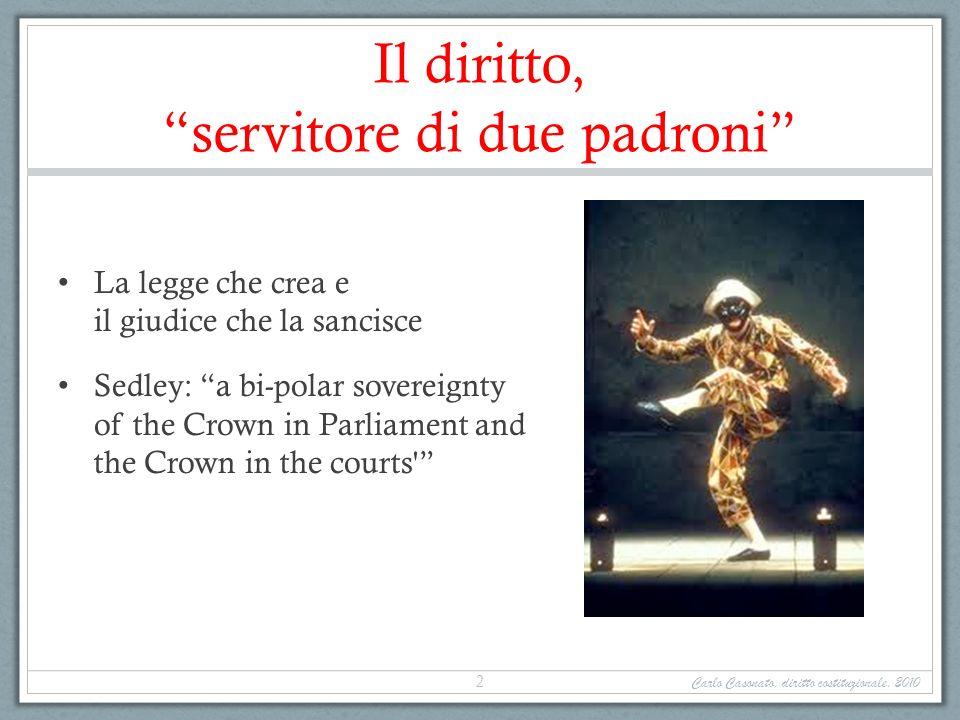 Il diritto, servitore di due padroni La legge che crea e il giudice che la sancisce Sedley: a bi-polar sovereignty of the Crown in Parliament and the