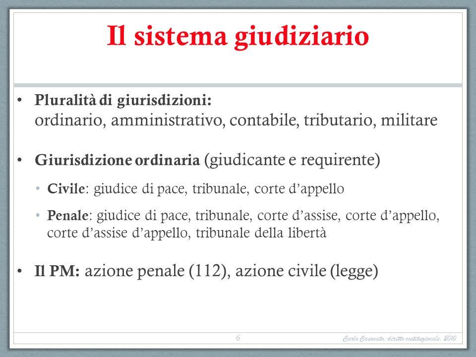 Il sistema giudiziario Pluralità di giurisdizioni: ordinario, amministrativo, contabile, tributario, militare Giurisdizione ordinaria (giudicante e re