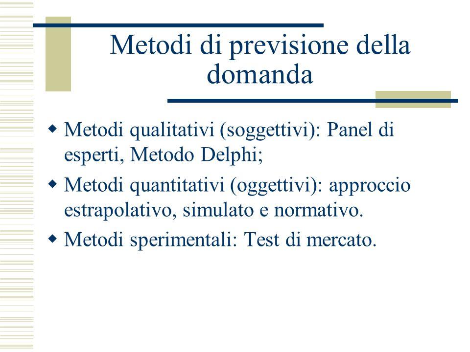 Metodi di previsione della domanda Metodi qualitativi (soggettivi): Panel di esperti, Metodo Delphi; Metodi quantitativi (oggettivi): approccio estrap
