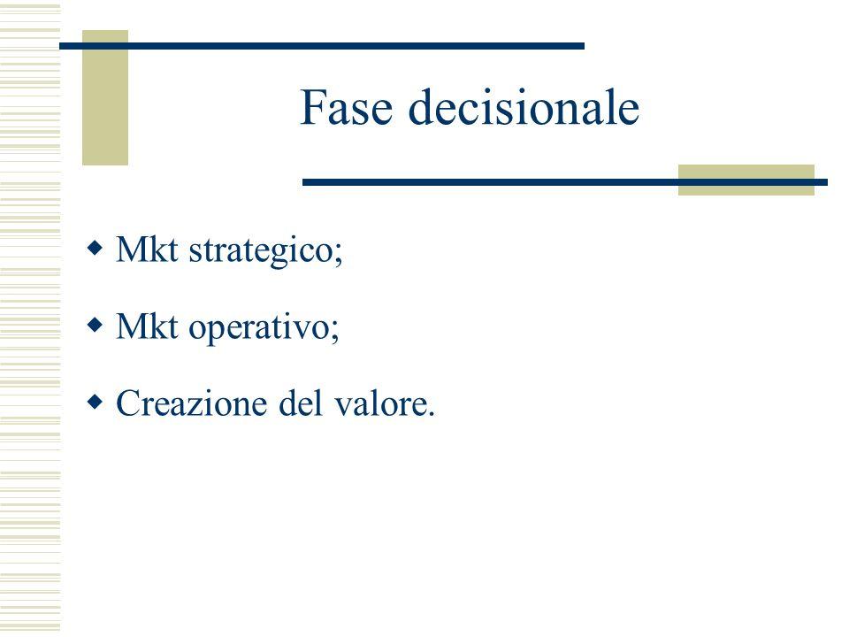 Definizione del Mercato ed analisi della domanda