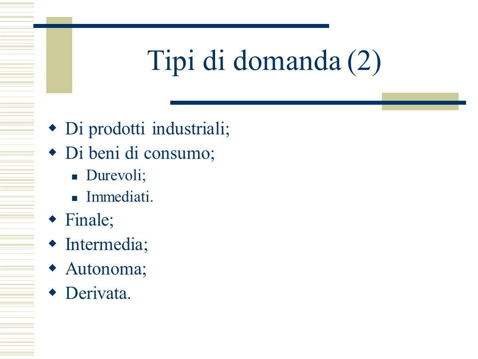 Tipi di domanda (2) Di prodotti industriali; Di beni di consumo; Durevoli; Immediati. Finale; Intermedia; Autonoma; Derivata.