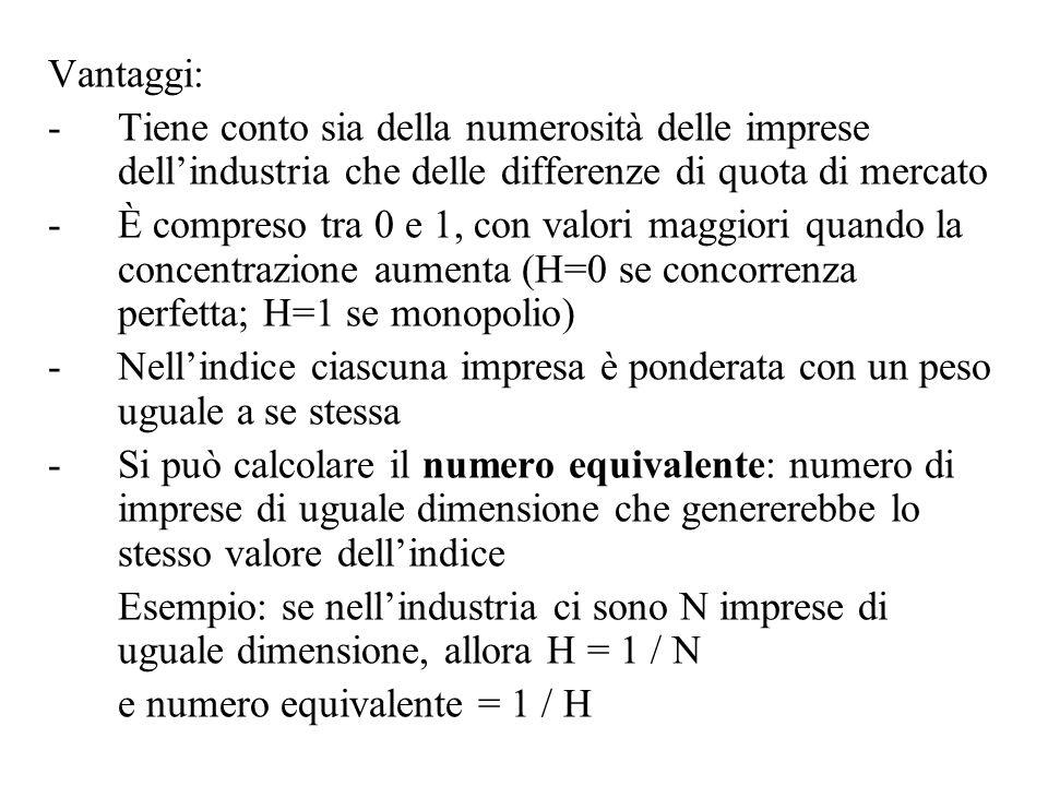 Vantaggi: -Tiene conto sia della numerosità delle imprese dellindustria che delle differenze di quota di mercato -È compreso tra 0 e 1, con valori mag