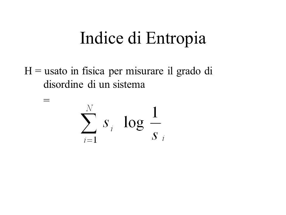 Indice di Entropia H = usato in fisica per misurare il grado di disordine di un sistema =