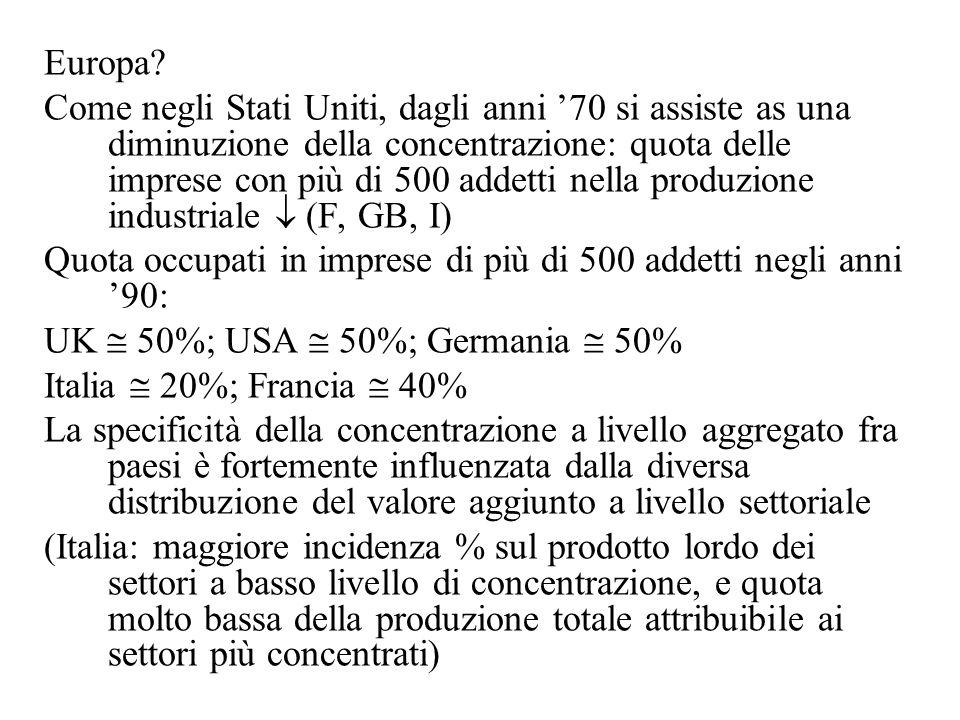 Europa? Come negli Stati Uniti, dagli anni 70 si assiste as una diminuzione della concentrazione: quota delle imprese con più di 500 addetti nella pro