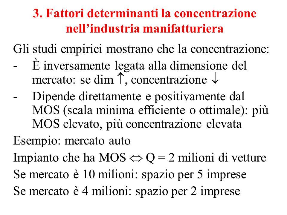 3. Fattori determinanti la concentrazione nellindustria manifatturiera Gli studi empirici mostrano che la concentrazione: -È inversamente legata alla