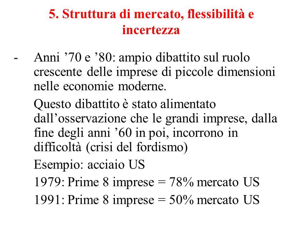 5. Struttura di mercato, flessibilità e incertezza -Anni 70 e 80: ampio dibattito sul ruolo crescente delle imprese di piccole dimensioni nelle econom