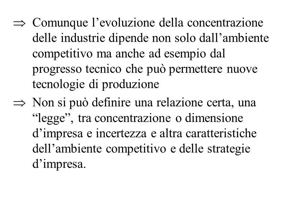 Comunque levoluzione della concentrazione delle industrie dipende non solo dallambiente competitivo ma anche ad esempio dal progresso tecnico che può